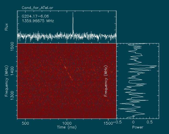 Odebrano kolejne niewyjaśnione impulsy z obcej galaktyki. Ich liczba w ostatnim czasie się podwoiła