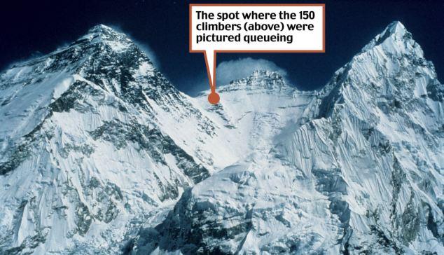 Kolejne cztery osoby zmarły przez tłumy ludzi próbujące zdobyć szczyt Mount Everest