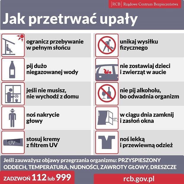 Ostrzeżenie II stopnia w związku z upałami w Polsce Jak je przetrwać i o czym należy pamiętać?