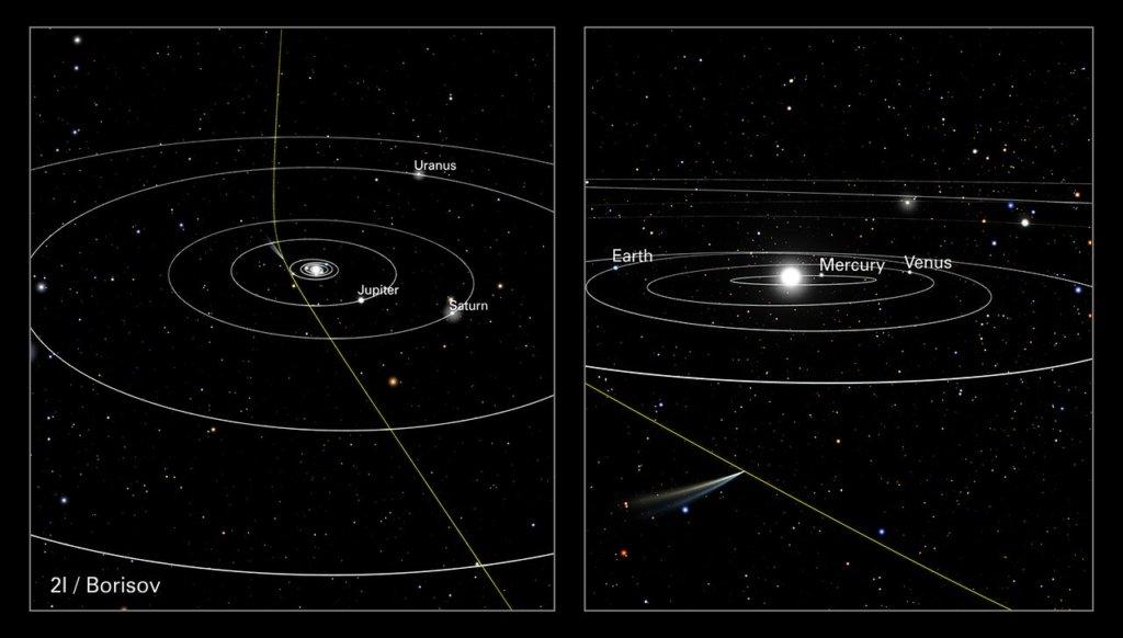 Wygląda na to, że kometa międzygwiezdna 2I/Borisov przybyła do Układu Słonecznego, by umrzeć