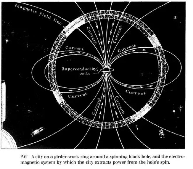 Eksperyment laboratoryjny pokazuje, że możliwe jest wydobycie energii z czarnych dziur