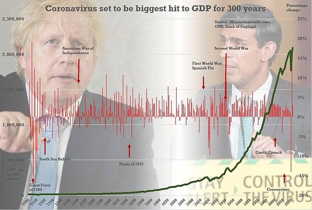 Pandemia koronawirusa kosztowała światową gospodarkę 3,8 biliona dolarów, a na tym nie koniec