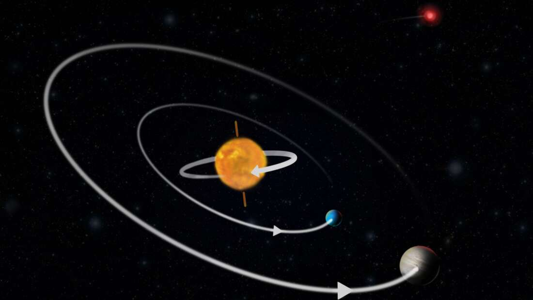 """Astronomowie odkryli """"odwrotną gwiazdę"""", która obraca się w przeciwnym kierunku niż planety"""