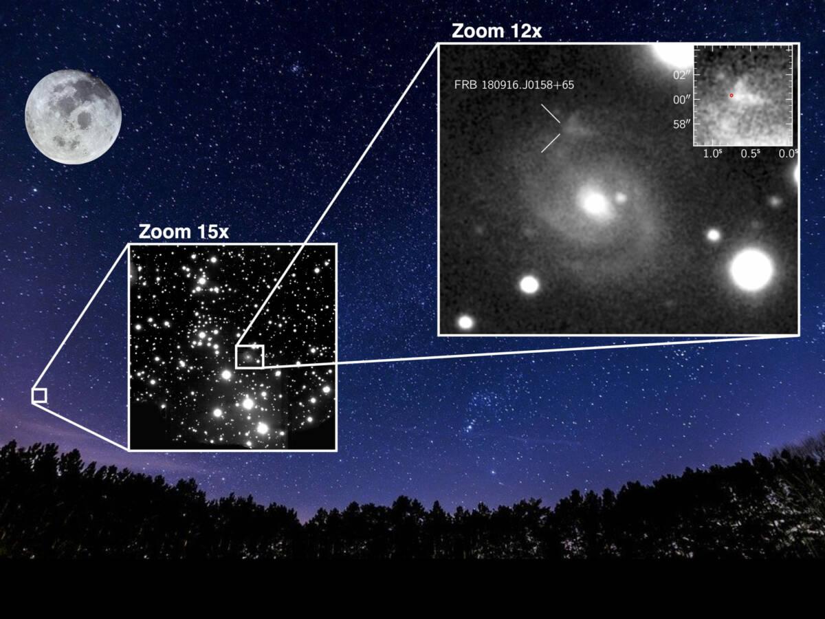 Astronomowie odkryli nowy wzór w powtarzającym się szybkim rozbłysku radiowym