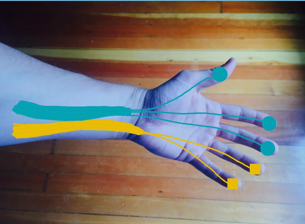 Dlaczego twoje ręce drętwieją kiedy śpisz i jak powstrzymać to dziwaczne mrowienie